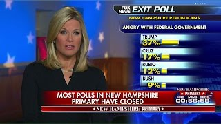 New Hampshire Exit Poll Results Show How Voters Are Leaning