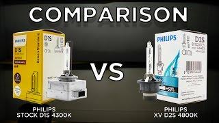 видео PHILIPS XENON X-TREME VISION (D1S, 85415XVS1) - характеристики, отзывы, фото, цена - интернет-магазин TuneSpace