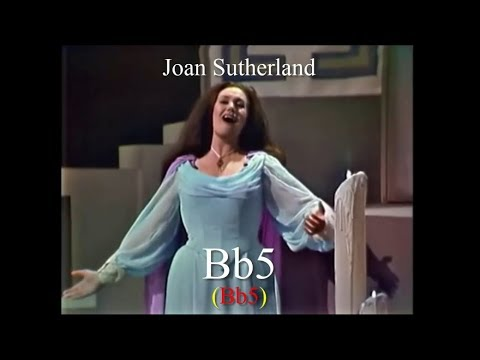 Opera Singers - The Soprano B-flat (Bb5) - High Notes Battle