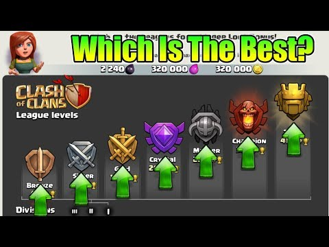 Which Is The Best League In Clash Of Clans? | SUNDAY Q&A EP21 | #ASKGURU