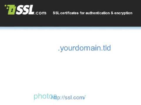 SSL certificates for authentication & encryption