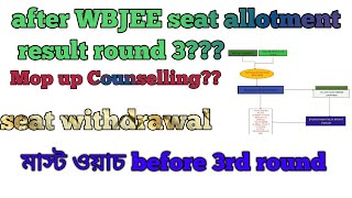 Wbjee seat allotment result round 3|wbjee Counselling guidelines|mop up Counselling?