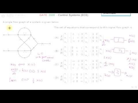 Matlab Simulink Block Diagram, Matlab, Free Engine Image