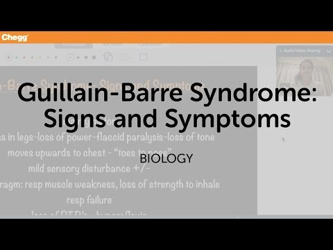 guillain-barre-syndrome:-signs-and-symptoms-|-biology-|-chegg-tutors