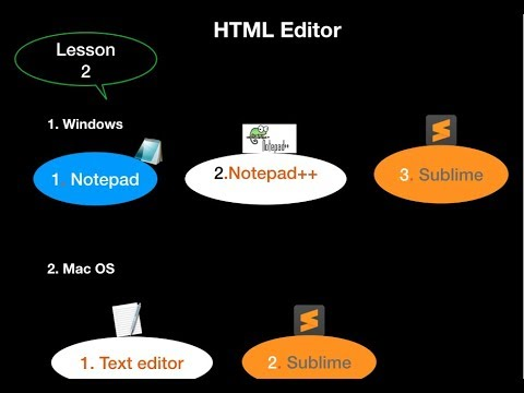 HTML Tutorial 2 : How To Start HTML Programming? What Is HTML ?