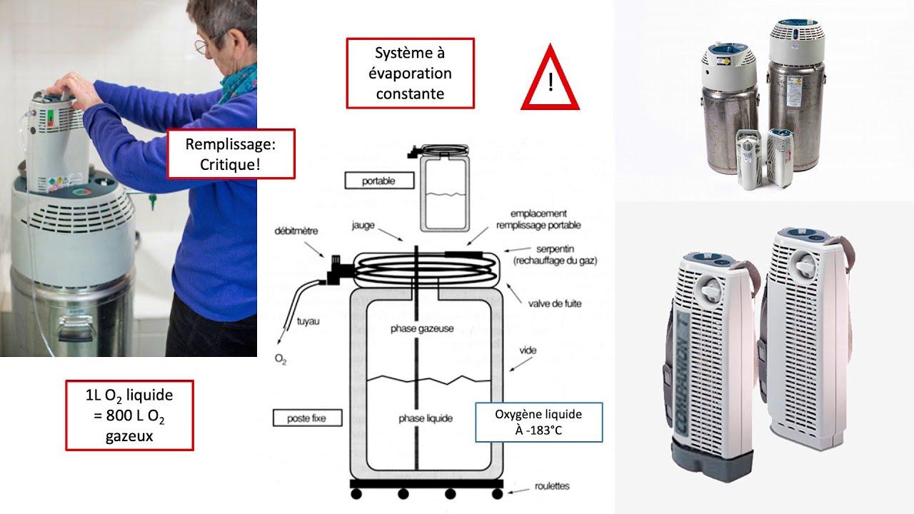 Oxygénothérapie à domicile post infection à COVID-8 - Pr J-P. Janssens