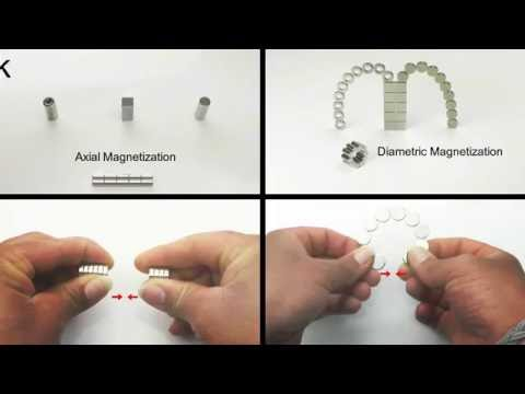 Axial vs Diamagnetic Magnetization Compared