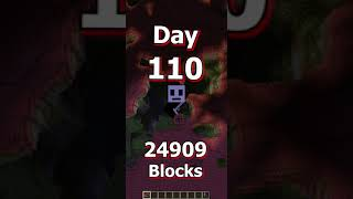 Minecraft, One TNT for every Subscriber Day 110