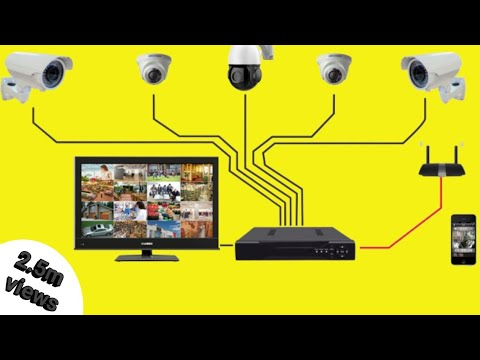 how to install cctv camera s with dvr connectors power supply easy rh youtube com cctv wiring diagram connection pdf cctv wiring diagram connection