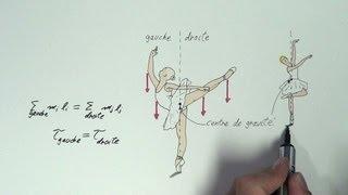 1.6 Le levier (moment de force, équilibre statique)