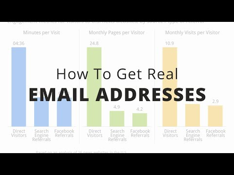How To Get Real Email Addresses For Any Niche
