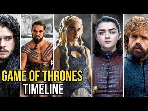Game Of Thrones Staffel 1-7 TIMELINE | Jay & Arya