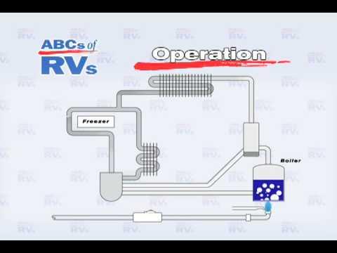 Rv Refrigertor Operation Youtube