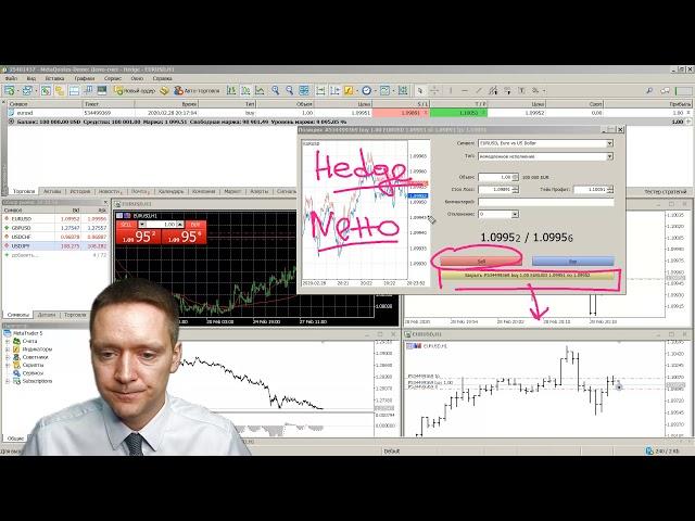 MetaTrader 5: Как открыть и закрыть сделку (Hedge и Netto учет)