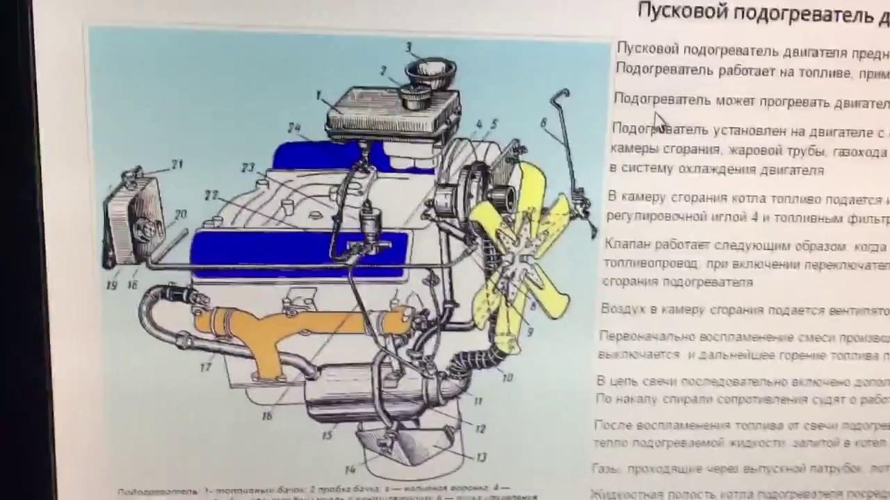 Зил-130 (зил-431410) — советский и российский грузовой автомобиль разработки и. На армейских грузовиках зил-131н. Там автомобиль получил новый индекс. Боровский б. Е. , попов м. Д. Водителю 2 и 1 класса.