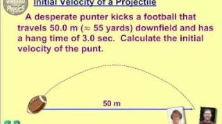 Initial Velocity of a Fooтball Projectile