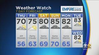 CBS 2 Weather Watch (11AM, June 20, 2019)