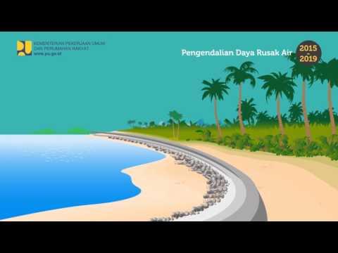 Program Strategis Kementerian PUPR Tahun 2015 - 2019