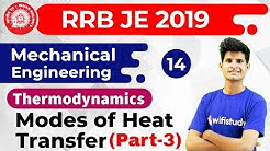9:00 PM - RRB JE 2019 | Mechanical Engg by Neeraj Sir | Modes of Heat Transfer (Part-3)