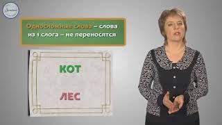 Русский язык 1 класс правило переноса слов
