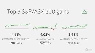 ASX Daily Market Wrap