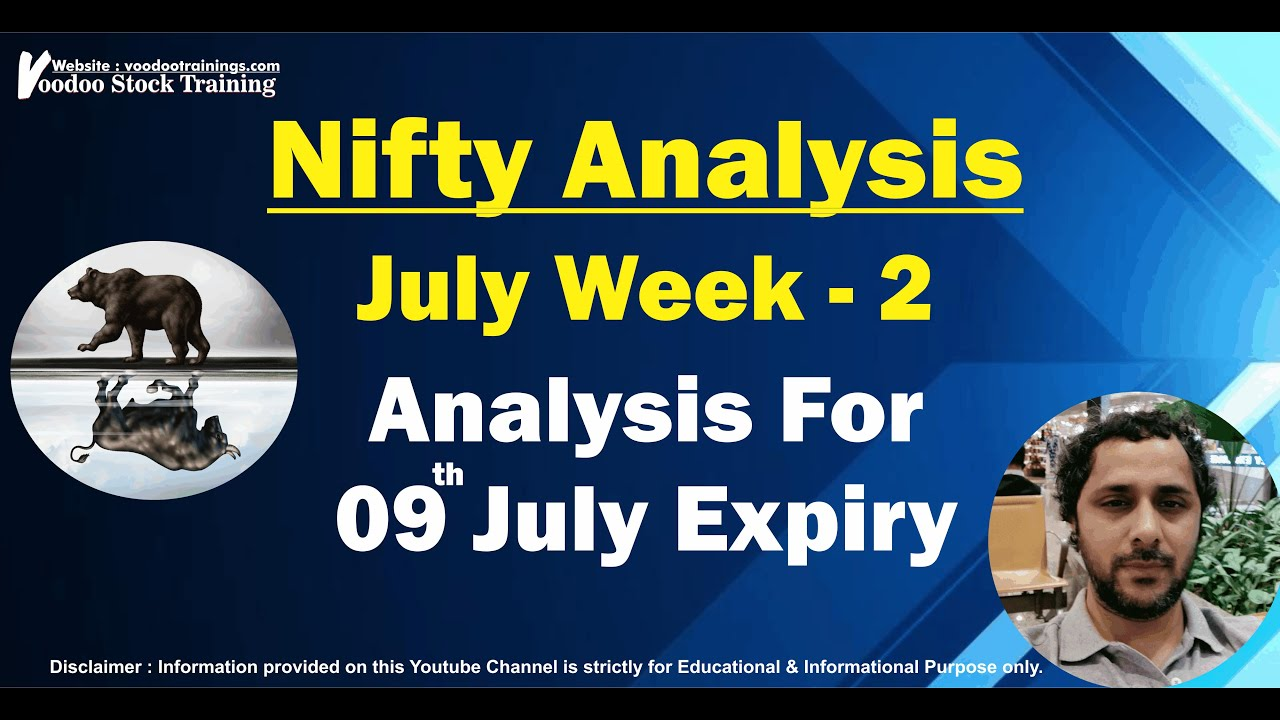 Nifty Analysis For Week Ahead || Will Nifty Finally Rise || Will Nifty Touch 11000 Or Fall Further