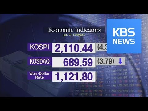 KOSPI 2,110.44 KOSDAQ 689.59 / KBS뉴스(News)