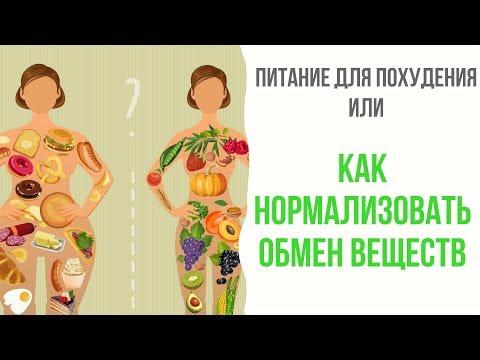 Питание для похудения, или как нормализовать обмен веществ - poleznye-sovety, zdorovoe-pitanie