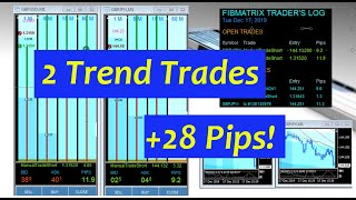 Amazing Trend Trades! 2 fx scalping trades Profit +28 Pips for 40 pip live fx trading room session