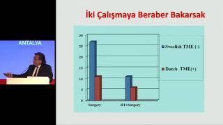 Gambar cover 16. Türk Kolon ve Rektum Cerrahisi Kongresi - Prof. Dr. Oktar ASOGLU
