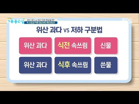 [HEALTH] excess acid vs. acid degradation , 기분 좋은 날 20191007 thumbnail