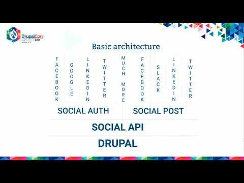 DrupalCon Nashville 2018: Social API: D8's Authentication and Posting Suite for Social Networks