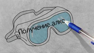 Углеводороды: Алкены