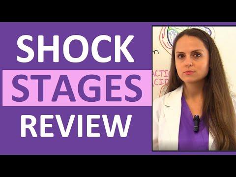 Shock Stages Nursing NCLEX: Initial, Compensatory, Progressive, Refractory