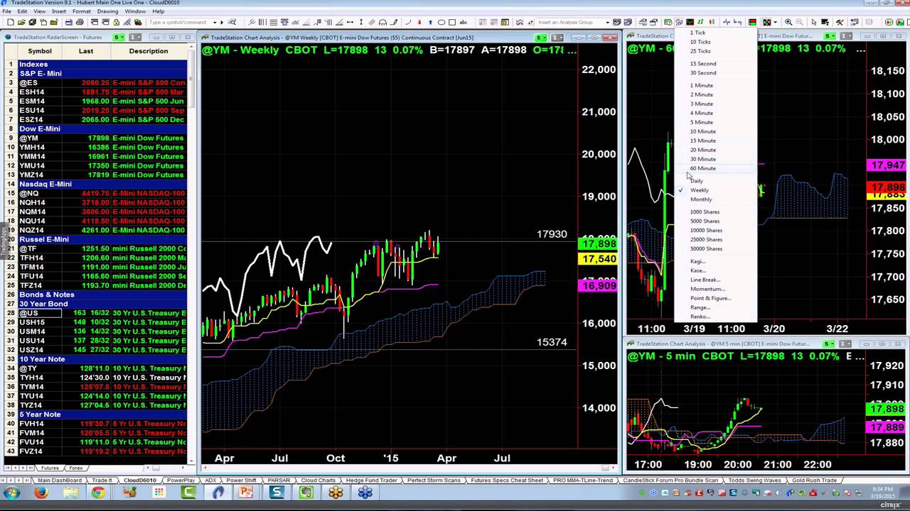 Binary options trading digest complaints