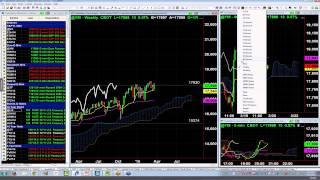 Ichimoku Trading Strategies For Finding Winning Trades by Hubert Senters | Real Traders Webinar