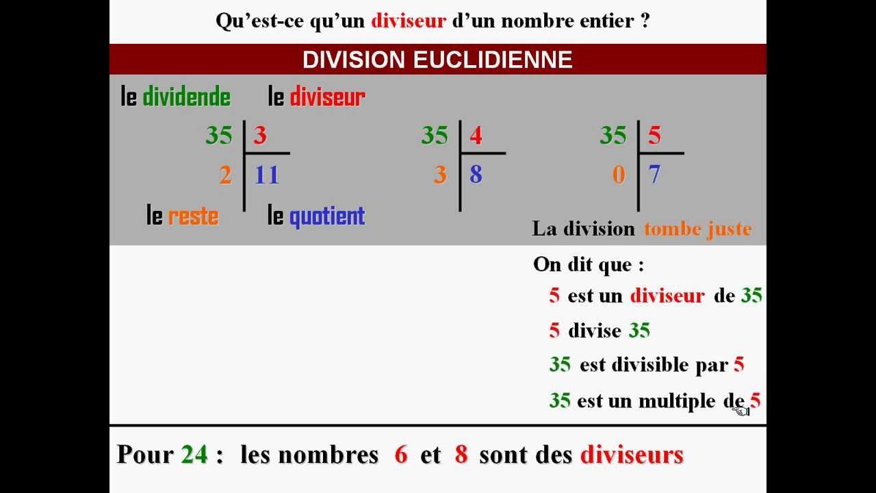 comment trouver le dividende d une division