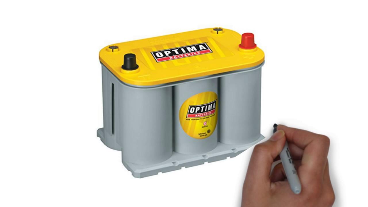 top car audio battery