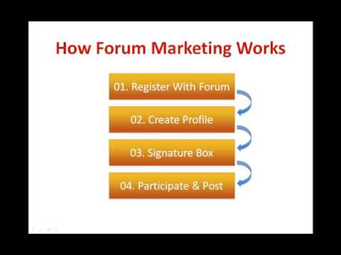 Module 14 - Gathering Traffic With INTERNET FORUMS