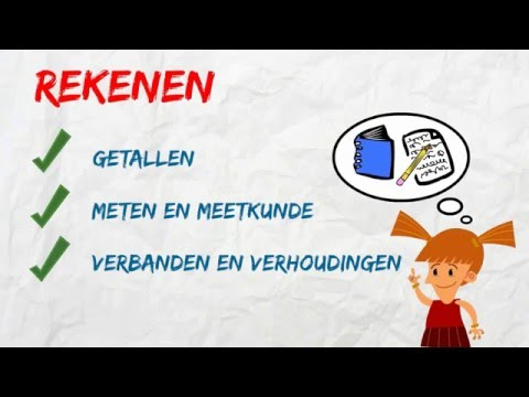 Uitleg NIO Drempeltoets PMTK from YouTube · Duration:  4 minutes 2 seconds