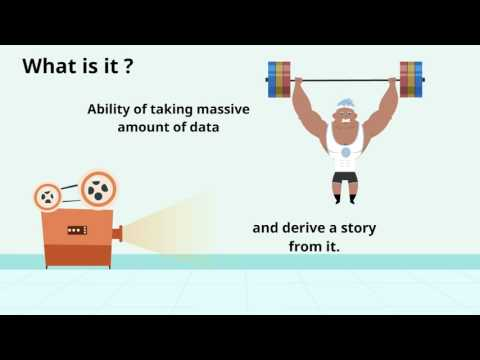 Job Assured Training Program in Big Data