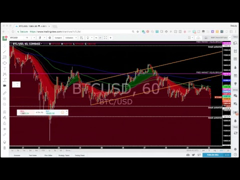 Bitcoin Charts & Cryptocurrency News