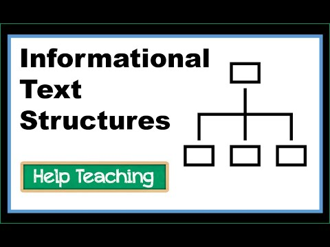 Reading Lesson: Informational Text Structure