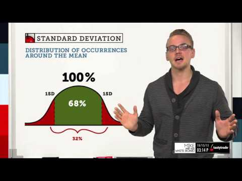 Standard Deviation | Options Trading Concepts