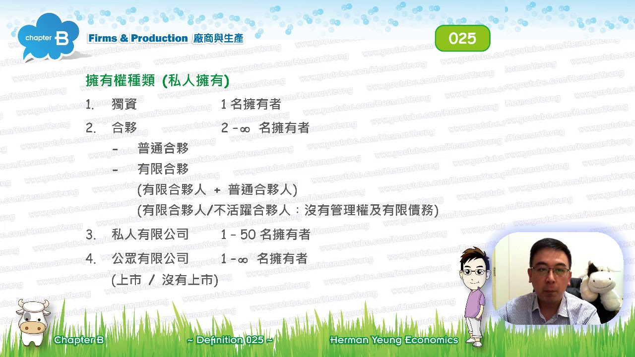Herman Yeung - HKDSE Economics Definition 025 (中文版本) - YouTube