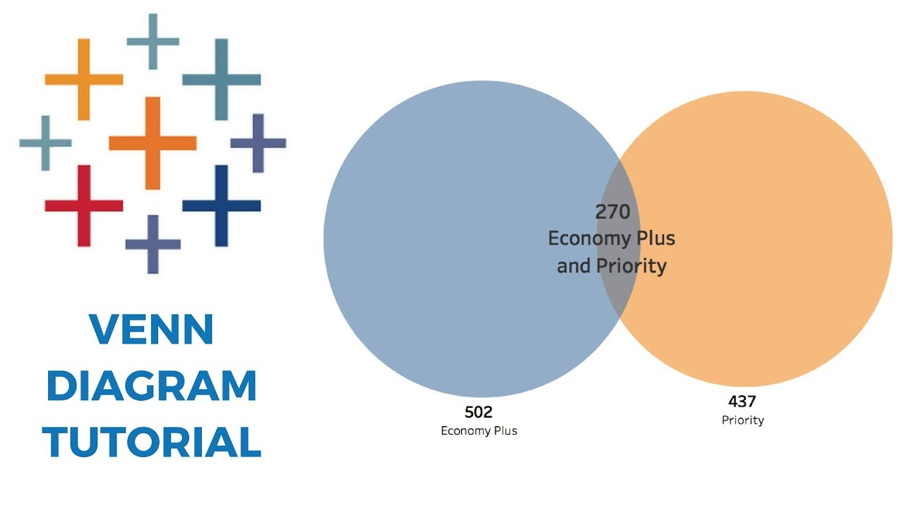 tableau venn diagram tutorial [ 1280 x 720 Pixel ]