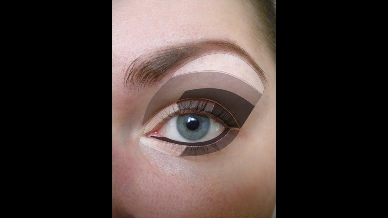 Eye Makeup Tutorial Diagram How To Apply Eyeshadow