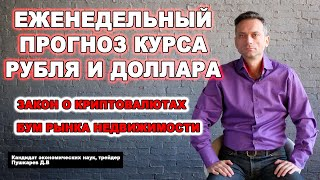 Прогноз курса рубля и доллара Закон о криптовалюте Бум недвижимости Дмитрий Пушкарев