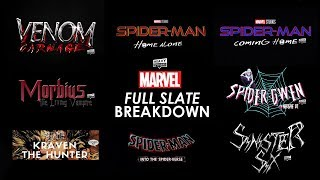 SPIDER-MAN OFFICIAL FULL SONY MARVEL SLATE BREAKDOWN | VENOM 2, INTO THE SPIDER-VERSE 2 & MADAME WEB