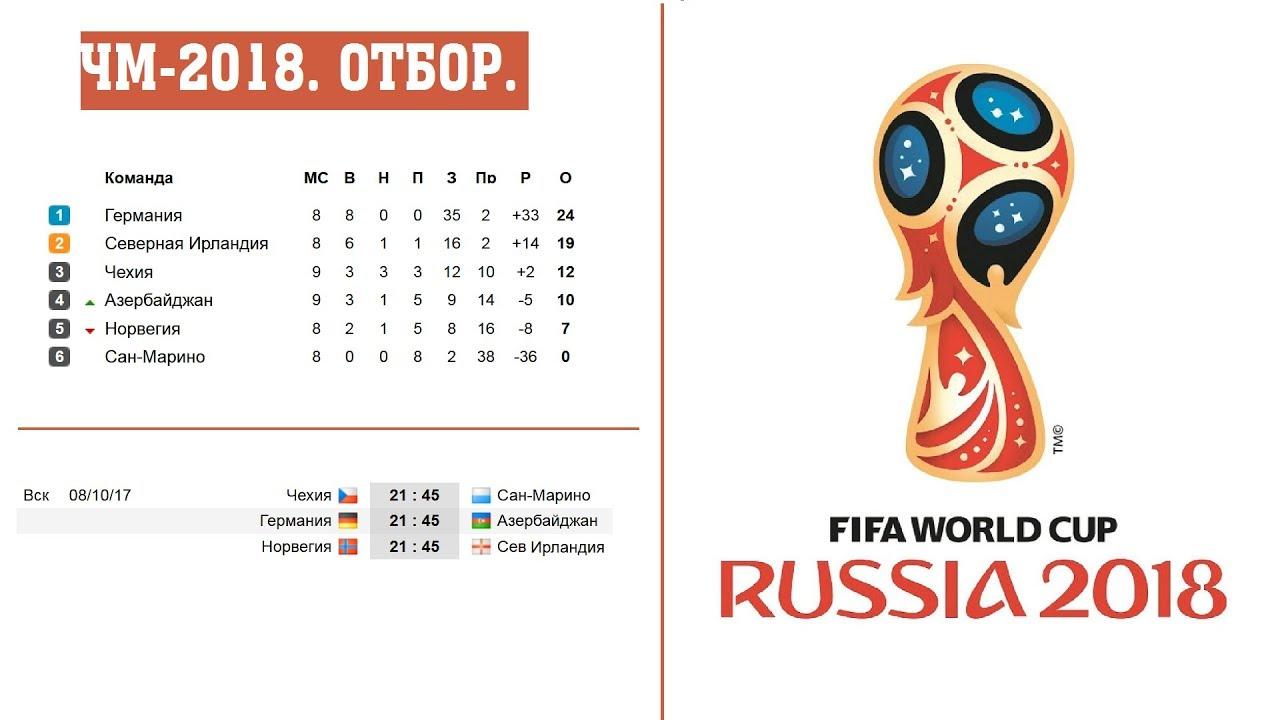 Отборочная Таблица Чемпионата Мира 2018